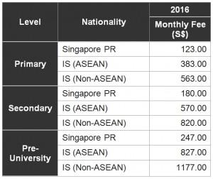 Government-School-Fee-2016(